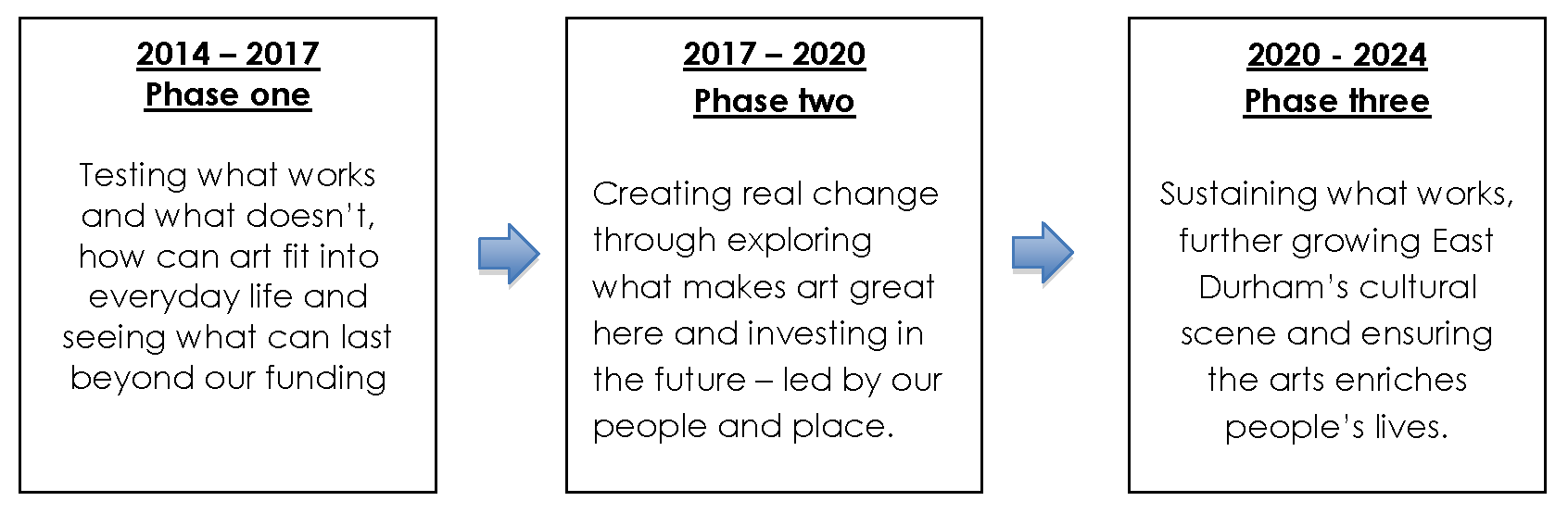 EDC 2017 - 2020 Key messages FINAL-2