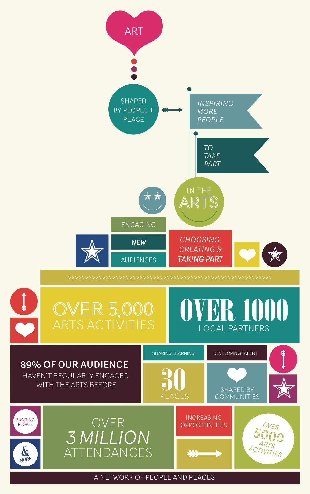 our_impact_infographic (2)